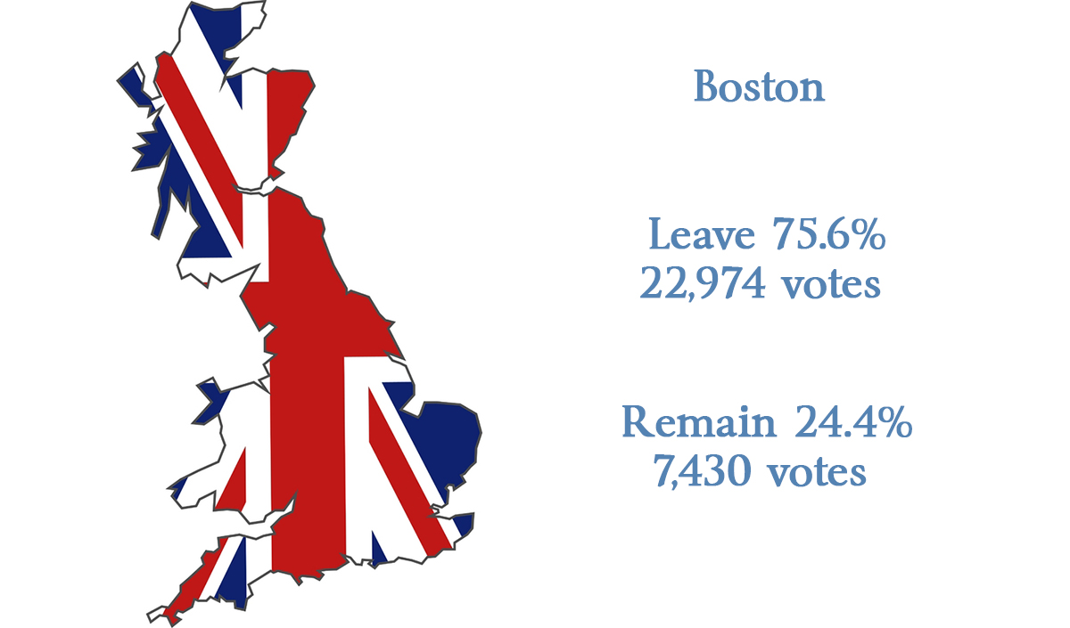 75.6% of Boston Voters voted to leave the EU – What now for the 13,904 Boston  Landlords andHomeowners?