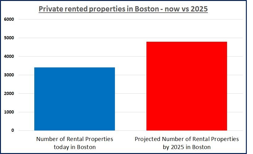 boston-article-137