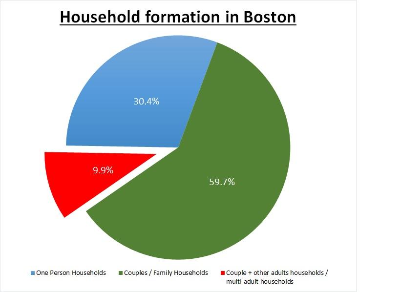 boston-artilce-136