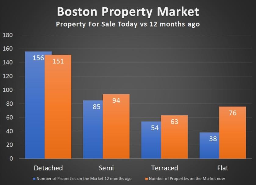 Boston article 159